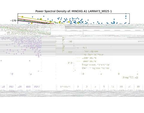 MINOXG A1 LARRAY3_W025 1