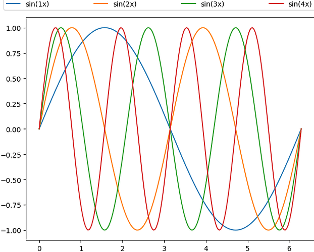 four_plots
